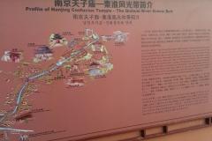 Fuzimiao Tempel Übersicht